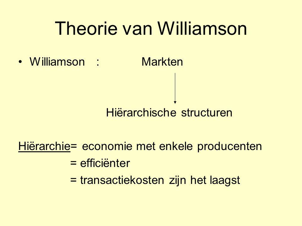 Theorie van Williamson •Williamson : Markten Hiërarchische structuren Hiërarchie= economie met enkele producenten = efficiënter = transactiekosten zij