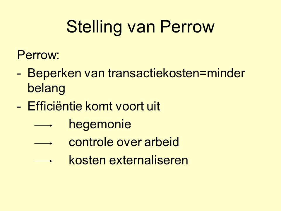 Stelling van Perrow Perrow: -Beperken van transactiekosten=minder belang -Efficiëntie komt voort uit hegemonie controle over arbeid kosten externalise