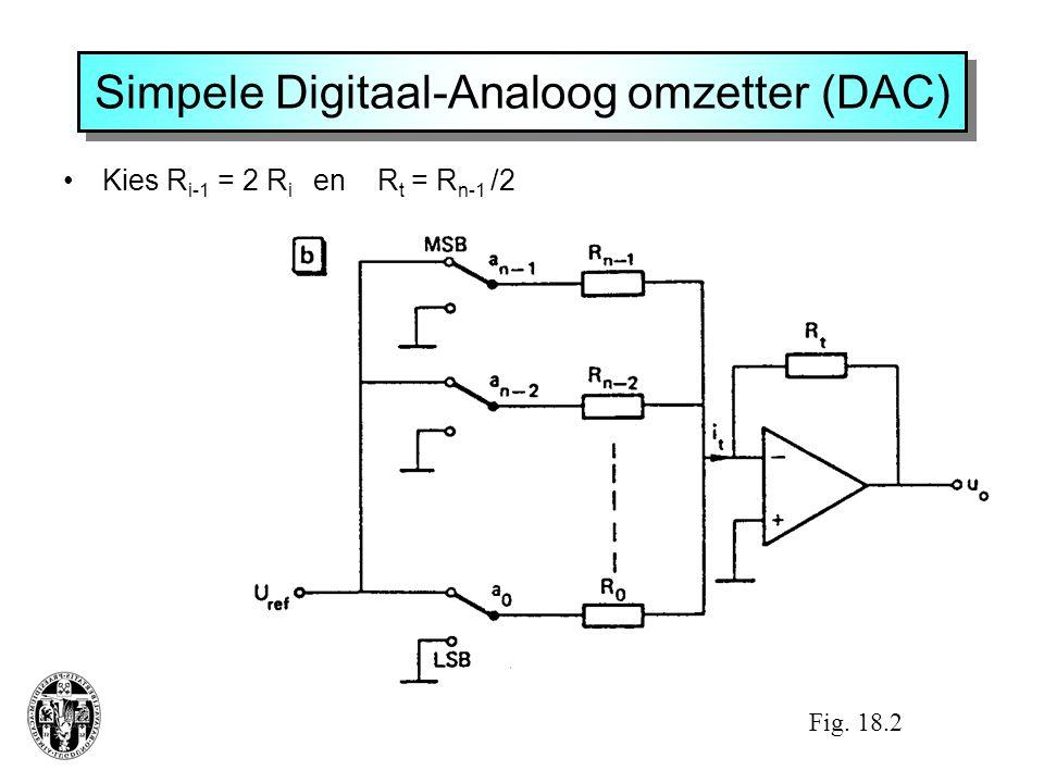 Simpele Digitaal-Analoog omzetter (DAC) •Kies R i-1 = 2 R i en R t = R n-1 /2 Fig. 18.2