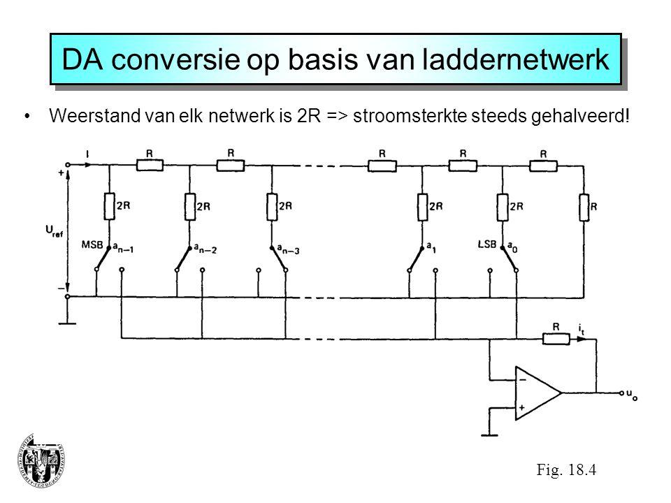 DA conversie op basis van laddernetwerk •Weerstand van elk netwerk is 2R => stroomsterkte steeds gehalveerd! Fig. 18.4