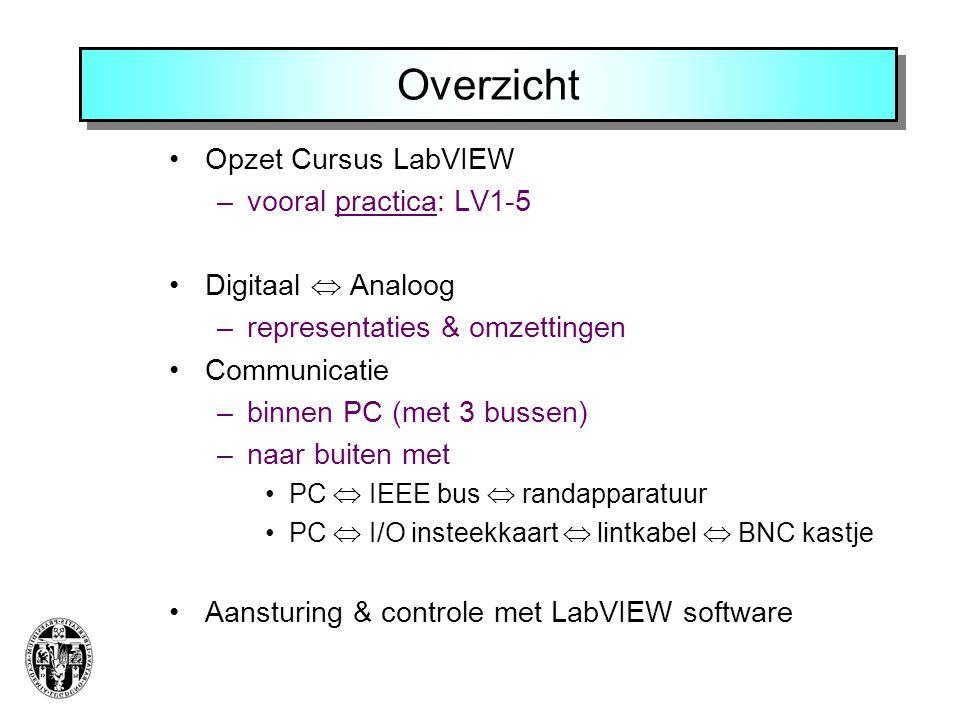 Overzicht •Opzet Cursus LabVIEW –vooral practica: LV1-5 •Digitaal  Analoog –representaties & omzettingen •Communicatie –binnen PC (met 3 bussen) –naa