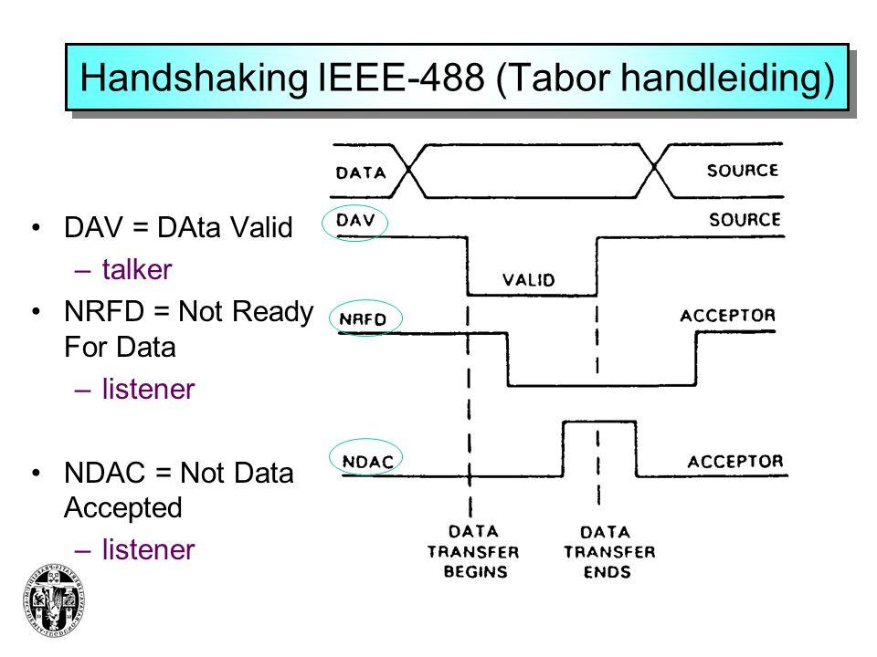 Handshaking IEEE-488 (Tabor handleiding) •DAV = DAta Valid –talker •NRFD = Not Ready For Data –listener •NDAC = Not Data Accepted –listener