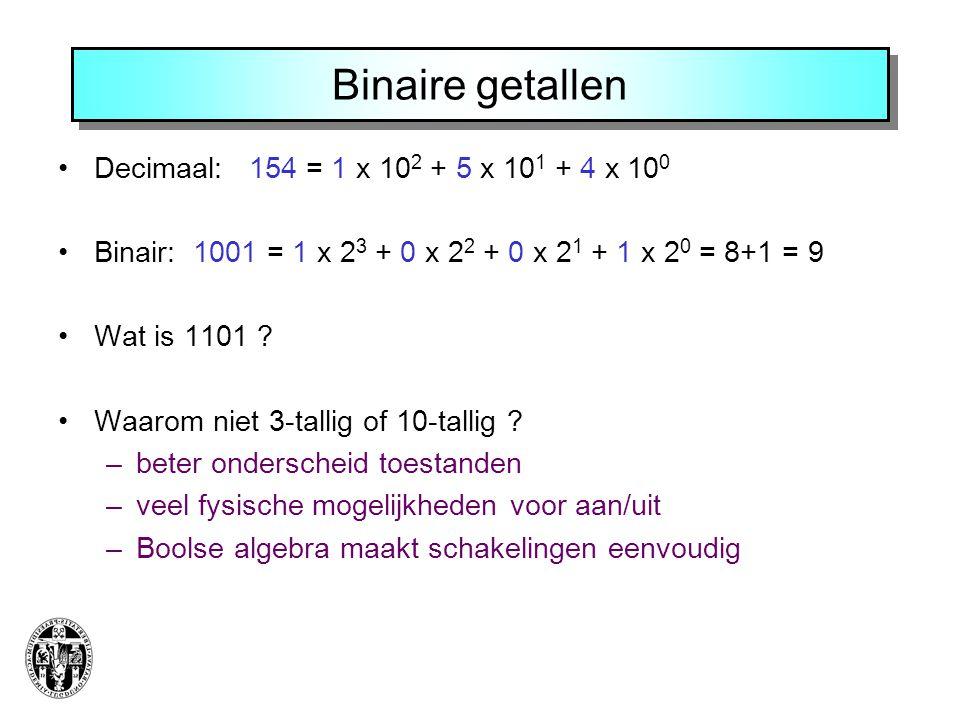 Binaire getallen •Decimaal: 154 = 1 x 10 2 + 5 x 10 1 + 4 x 10 0 •Binair: 1001 = 1 x 2 3 + 0 x 2 2 + 0 x 2 1 + 1 x 2 0 = 8+1 = 9 •Wat is 1101 ? •Waaro