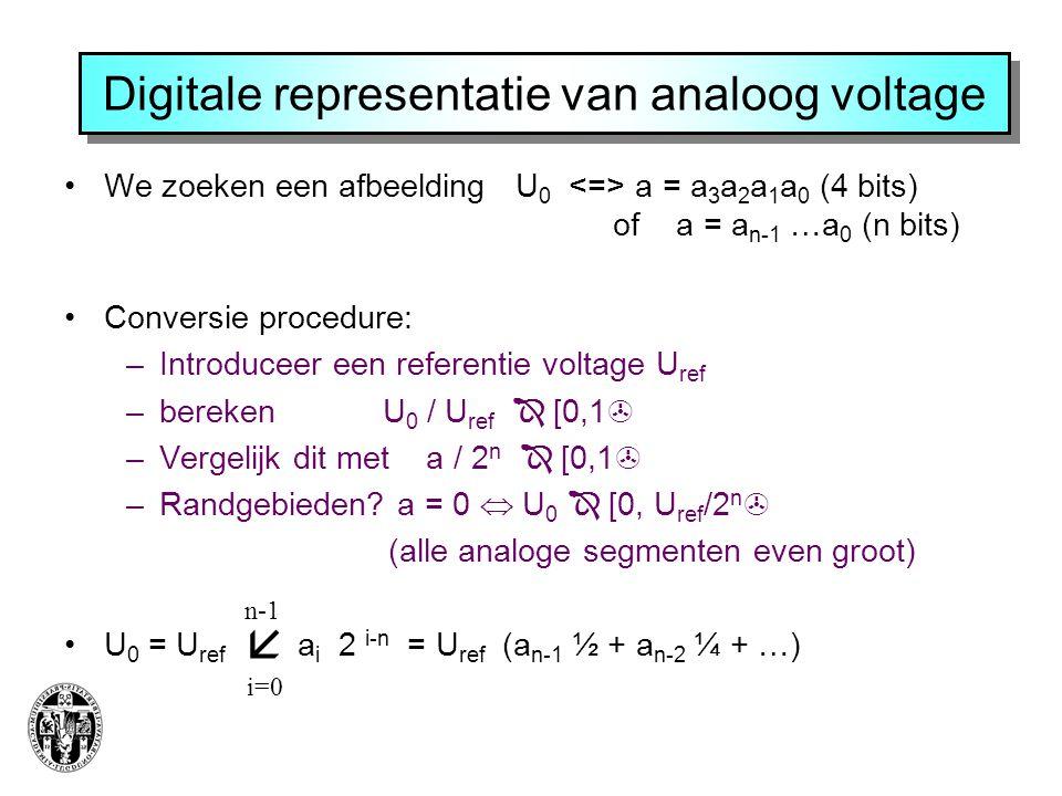 Digitale representatie van analoog voltage •We zoeken een afbeelding U 0 a = a 3 a 2 a 1 a 0 (4 bits) of a = a n-1 …a 0 (n bits) •Conversie procedure: