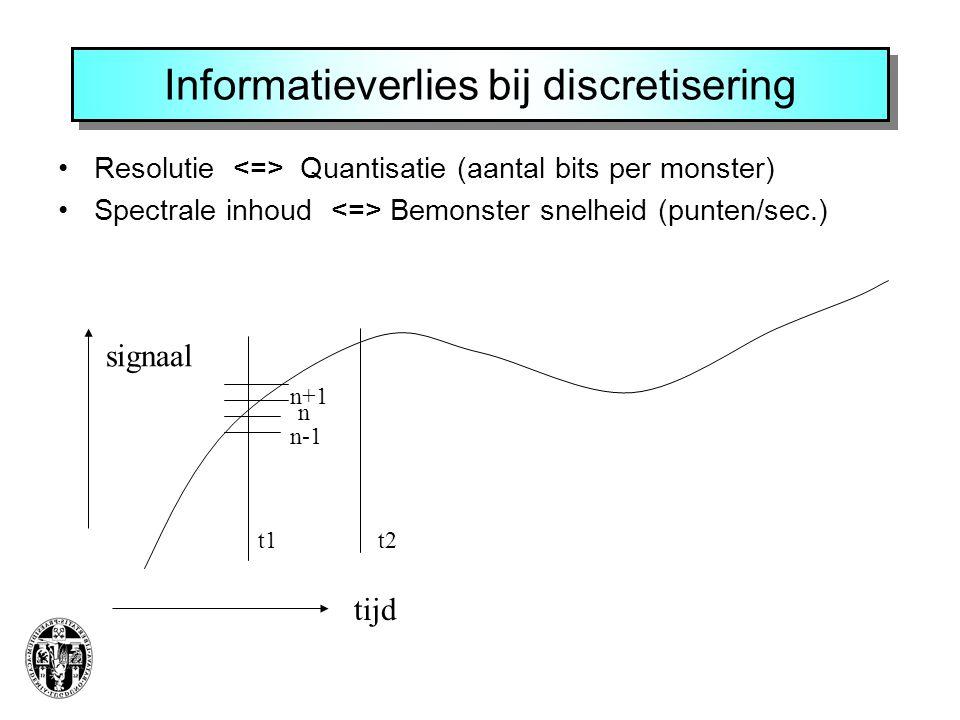 Informatieverlies bij discretisering •Resolutie Quantisatie (aantal bits per monster) •Spectrale inhoud Bemonster snelheid (punten/sec.) tijd signaal