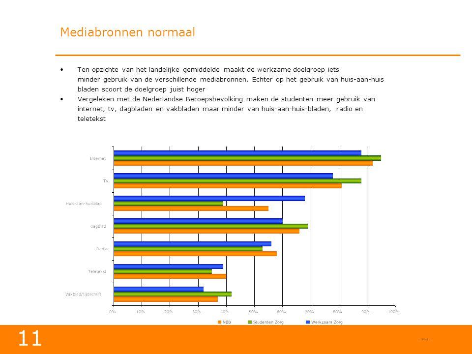 11 Mediabronnen normaal •Ten opzichte van het landelijke gemiddelde maakt de werkzame doelgroep iets minder gebruik van de verschillende mediabronnen.