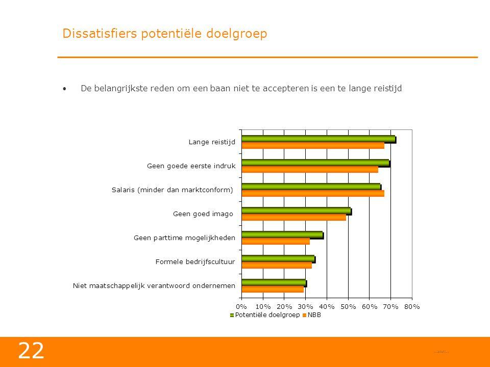 22 Dissatisfiers potentiële doelgroep •De belangrijkste reden om een baan niet te accepteren is een te lange reistijd