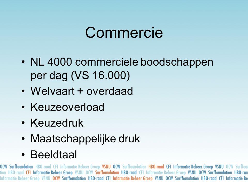 Commercie •NL 4000 commerciele boodschappen per dag (VS 16.000) •Welvaart + overdaad •Keuzeoverload •Keuzedruk •Maatschappelijke druk •Beeldtaal