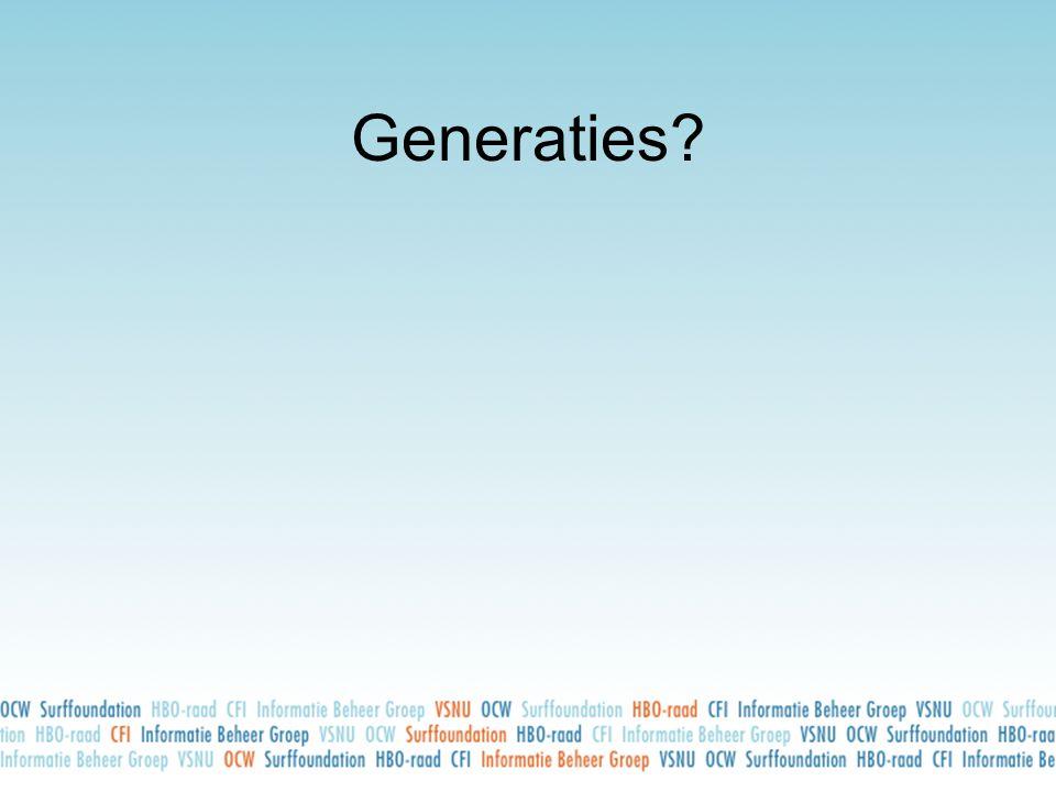 Generaties?