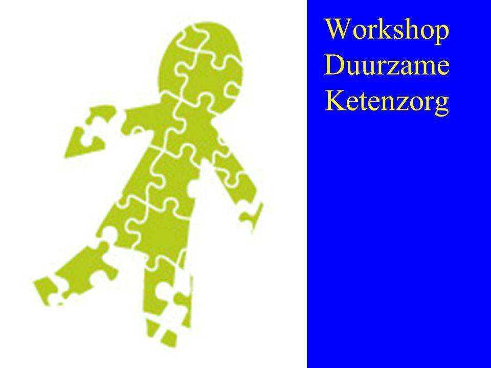 Overige opzet Symposium •Logo, website: www.horenzienspreken.nl, drukwerk •Locatie: Concertzaal Tilburg •Uitgebreid adressenbestand via GGD •Mailing verzorgd door GGD naar scholen, cb •Aanbieden als nascholing