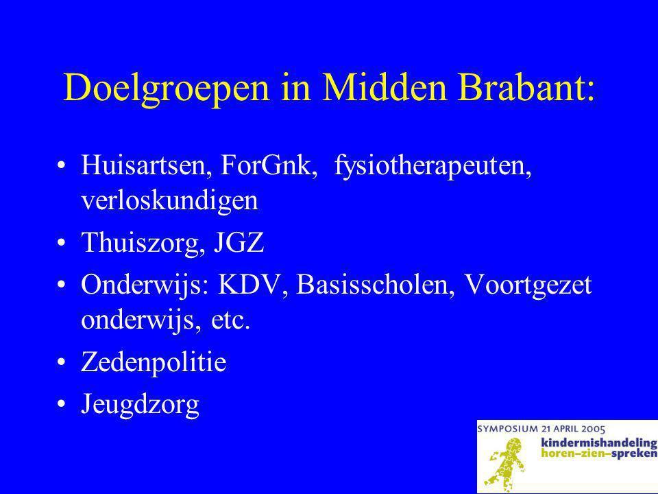 Doelgroepen in Midden Brabant: •Huisartsen, ForGnk, fysiotherapeuten, verloskundigen •Thuiszorg, JGZ •Onderwijs: KDV, Basisscholen, Voortgezet onderwijs, etc.