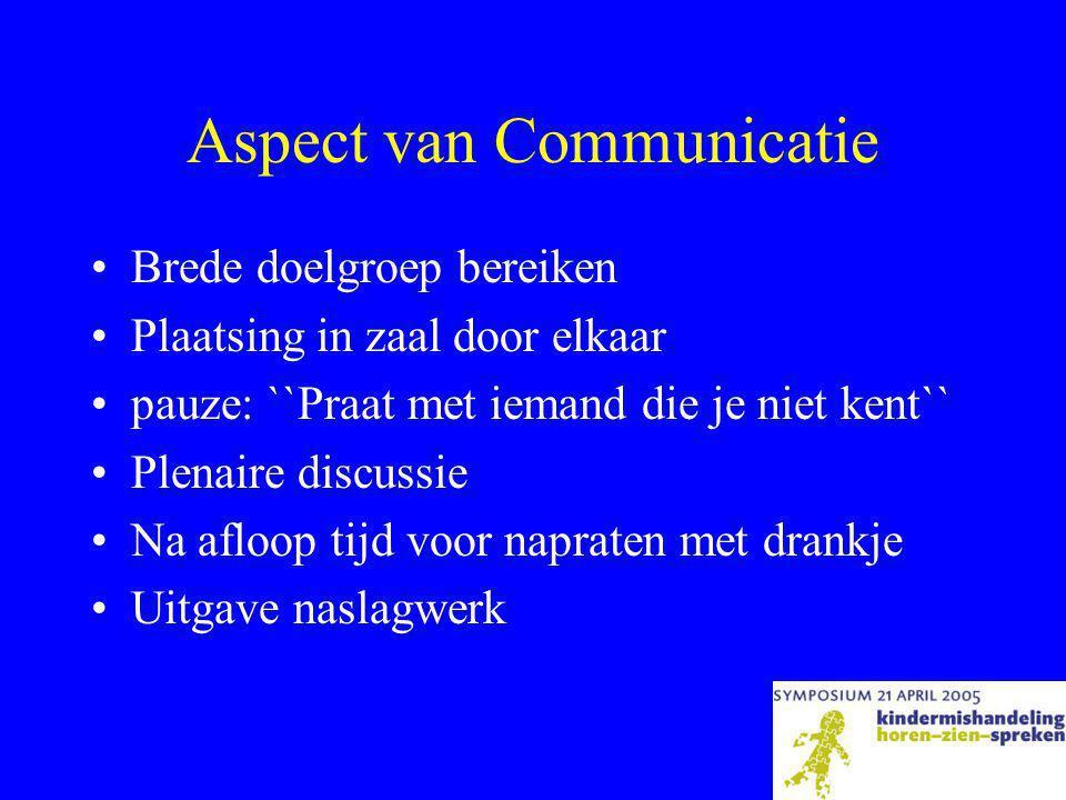 Aspect van Communicatie •Brede doelgroep bereiken •Plaatsing in zaal door elkaar •pauze: ``Praat met iemand die je niet kent`` •Plenaire discussie •Na afloop tijd voor napraten met drankje •Uitgave naslagwerk