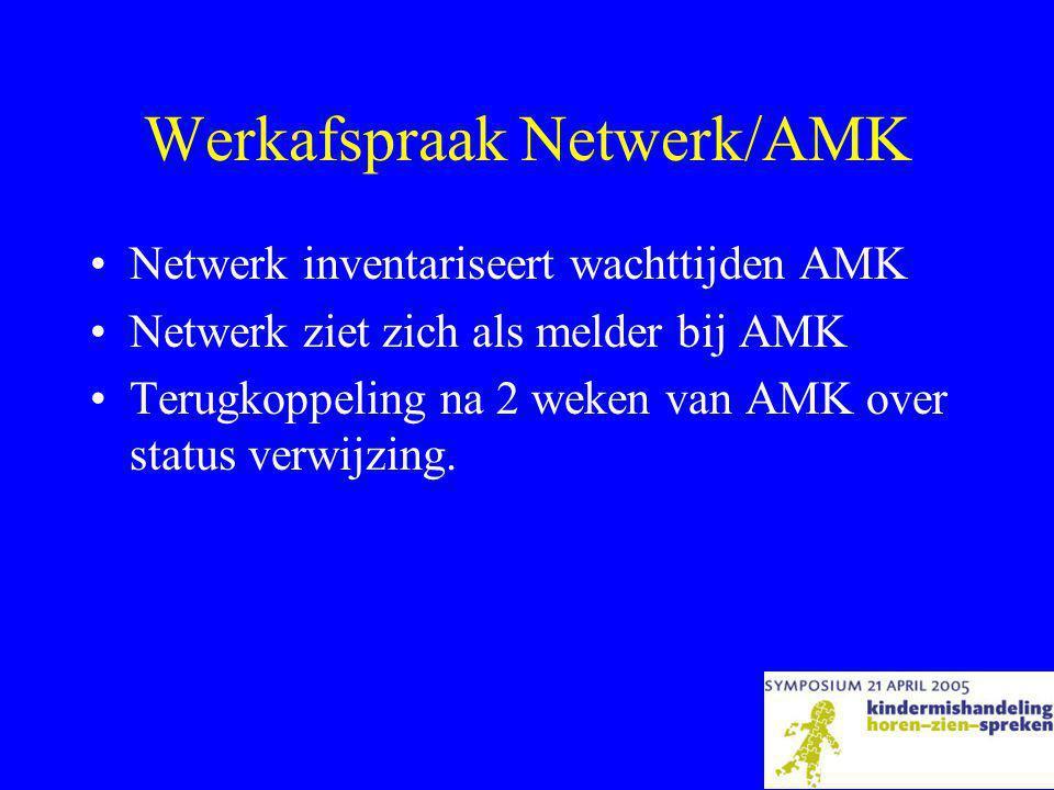 Werkafspraak Netwerk/AMK •Netwerk inventariseert wachttijden AMK •Netwerk ziet zich als melder bij AMK •Terugkoppeling na 2 weken van AMK over status verwijzing.