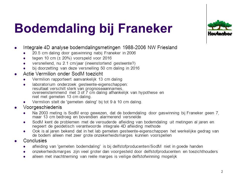3 2003 prognose einddaling  Verwachte einddaling  tgv gaswinning uit Harlingen veld bij Franeker  Bron: presentatie SodM, Leeuwarden 19-09-2003: Prognose Total toont dat maximale daling onder 10 cm blijft (figuur 5)