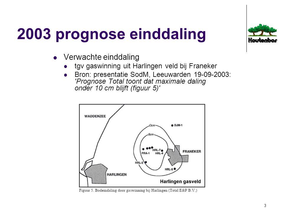 3 2003 prognose einddaling  Verwachte einddaling  tgv gaswinning uit Harlingen veld bij Franeker  Bron: presentatie SodM, Leeuwarden 19-09-2003: 'P