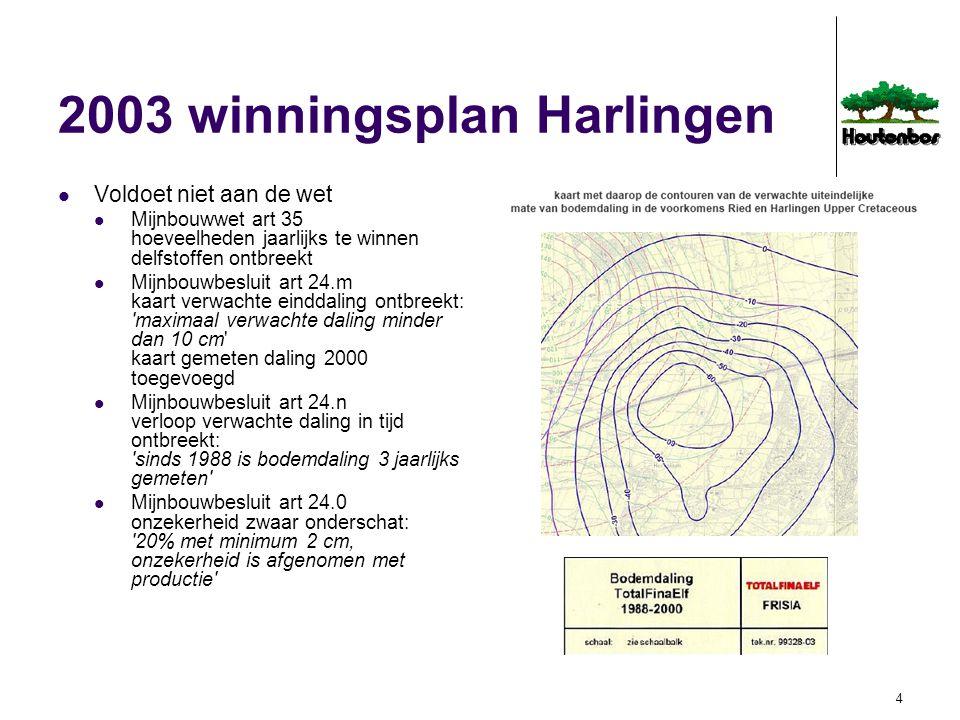 5 Na meting 2000, 2003 Friesch Dagblad (?) na 2000 meting Jaarverslag SodM na 2003 meting