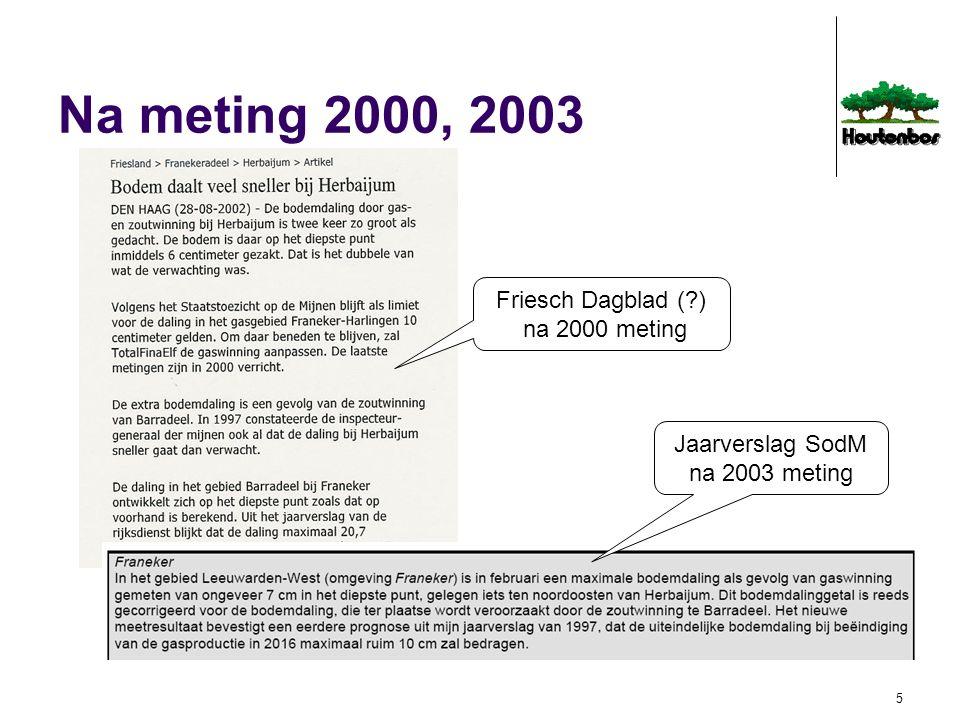 6 Gemeten bodemdaling 2006.