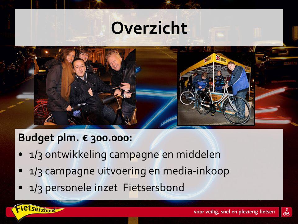 Overzicht Budget plm. € 300.000: •1/3 ontwikkeling campagne en middelen •1/3 campagne uitvoering en media-inkoop •1/3 personele inzet Fietsersbond