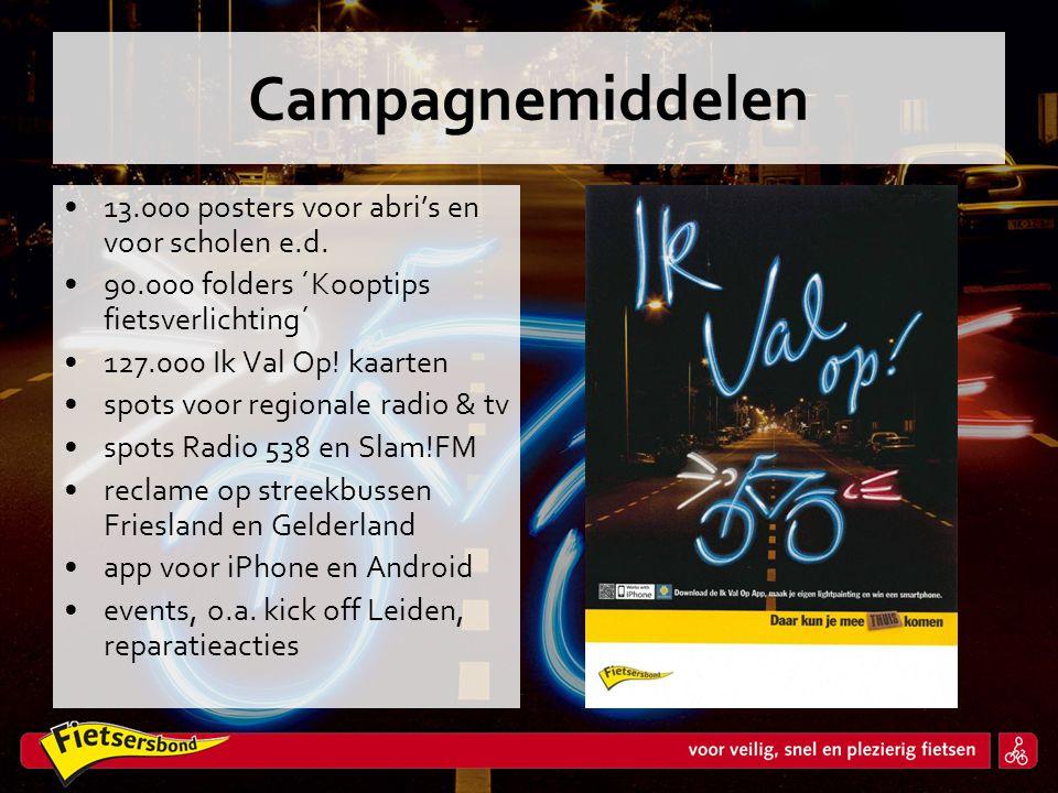 Campagnemiddelen •13.000 posters voor abri's en voor scholen e.d. •90.000 folders ´Kooptips fietsverlichting´ •127.000 Ik Val Op! kaarten •spots voor