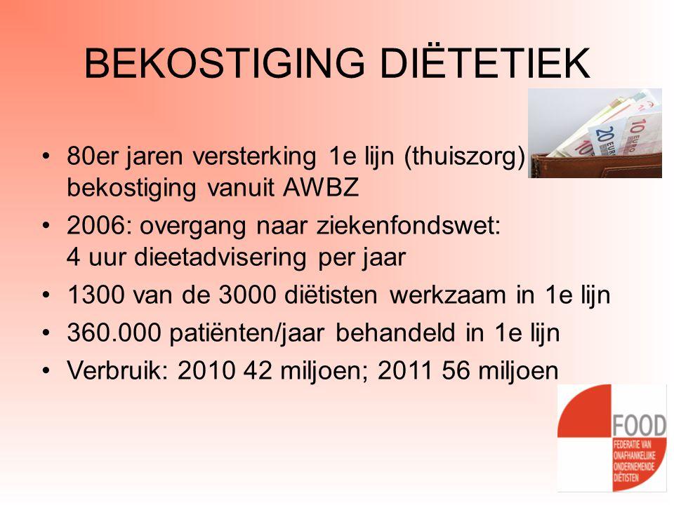 BEKOSTIGING DIËTETIEK •80er jaren versterking 1e lijn (thuiszorg) bekostiging vanuit AWBZ •2006: overgang naar ziekenfondswet: 4 uur dieetadvisering p