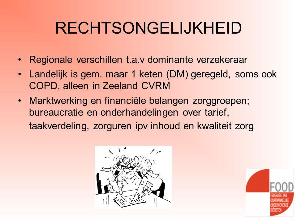 RECHTSONGELIJKHEID •Regionale verschillen t.a.v dominante verzekeraar •Landelijk is gem. maar 1 keten (DM) geregeld, soms ook COPD, alleen in Zeeland