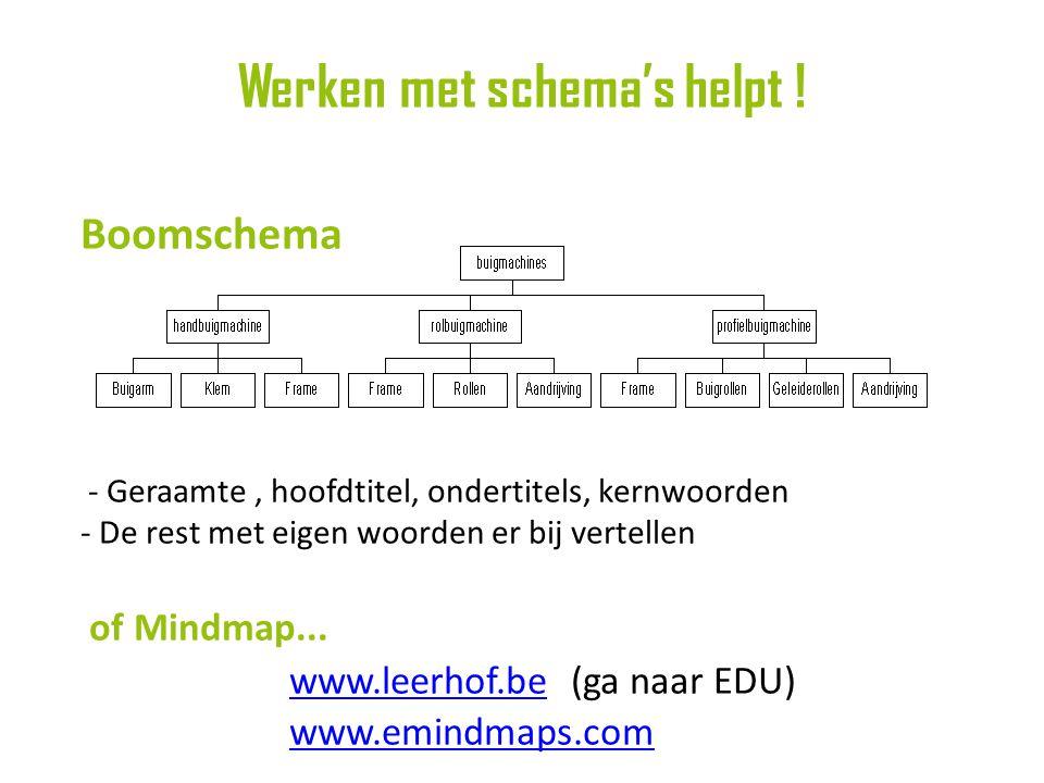 Boomschema - Geraamte, hoofdtitel, ondertitels, kernwoorden - De rest met eigen woorden er bij vertellen of Mindmap... www.leerhof.be (ga naar EDU) ww