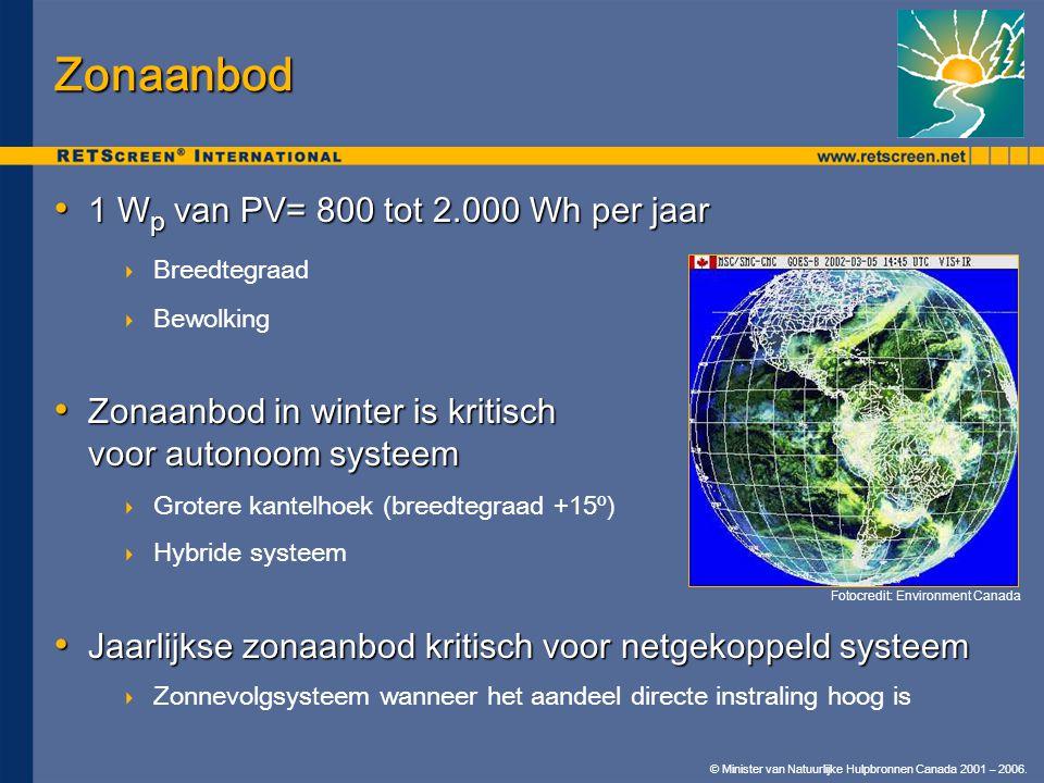 © Minister van Natuurlijke Hulpbronnen Canada 2001 – 2006. Zonaanbod • 1 W p van PV= 800 tot 2.000 Wh per jaar  Breedtegraad  Bewolking • Zonaanbod