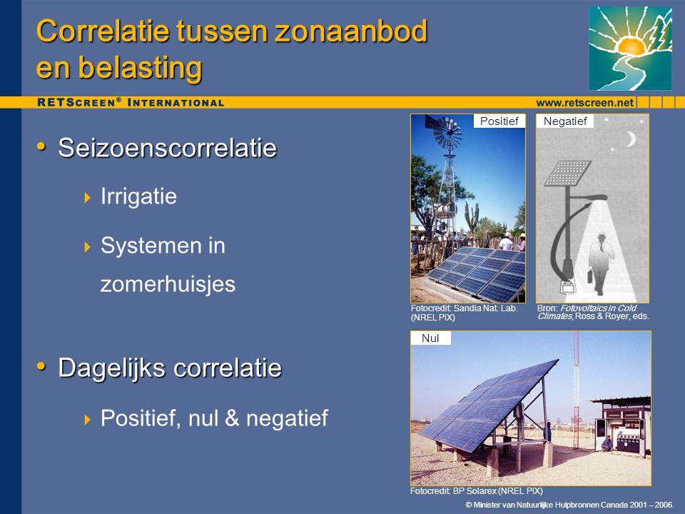 © Minister van Natuurlijke Hulpbronnen Canada 2001 – 2006. Correlatie tussen zonaanbod en belasting • Seizoenscorrelatie  Irrigatie  Systemen in zom