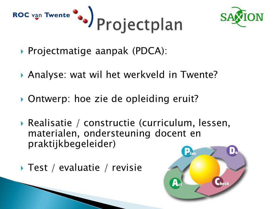  Projectmatige aanpak (PDCA):  Analyse: wat wil het werkveld in Twente?  Ontwerp: hoe zie de opleiding eruit?  Realisatie / constructie (curriculu