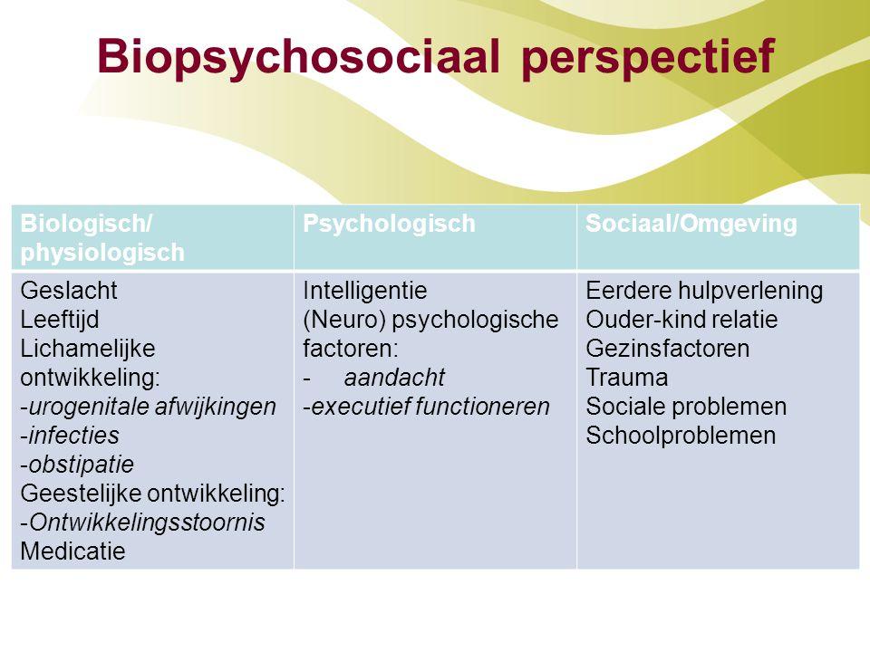 Biopsychosociaal perspectief Biologisch/ physiologisch PsychologischSociaal/Omgeving Geslacht Leeftijd Lichamelijke ontwikkeling: -urogenitale afwijki