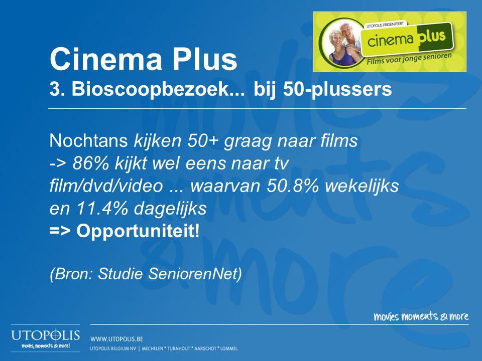 Nochtans kijken 50+ graag naar films -> 86% kijkt wel eens naar tv film/dvd/video... waarvan 50.8% wekelijks en 11.4% dagelijks => Opportuniteit! (Bro