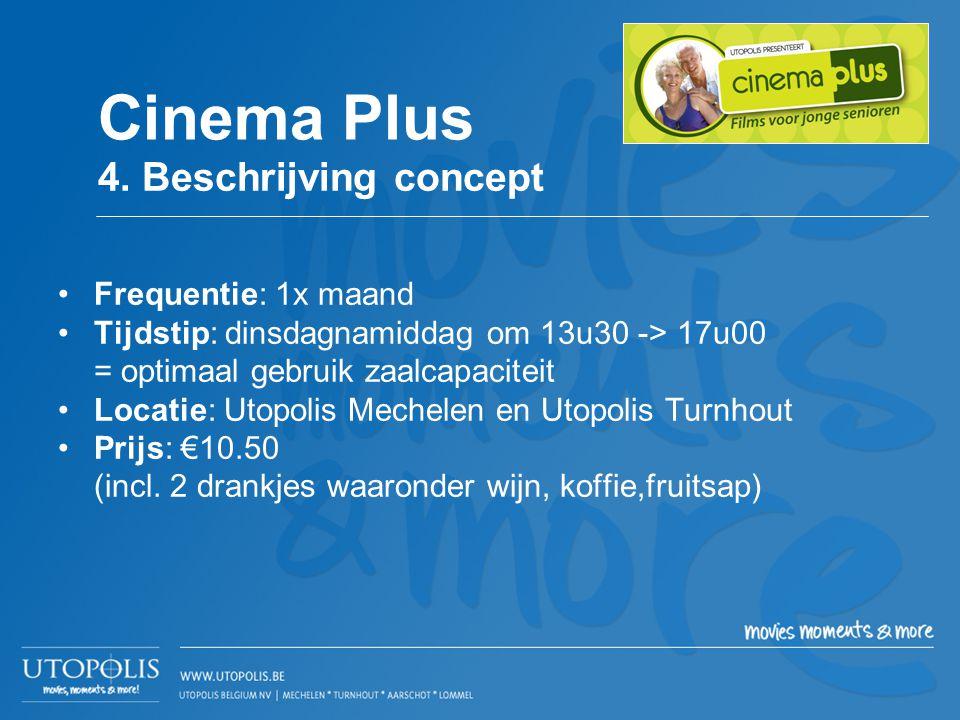 •Frequentie: 1x maand •Tijdstip: dinsdagnamiddag om 13u30 -> 17u00 = optimaal gebruik zaalcapaciteit •Locatie: Utopolis Mechelen en Utopolis Turnhout