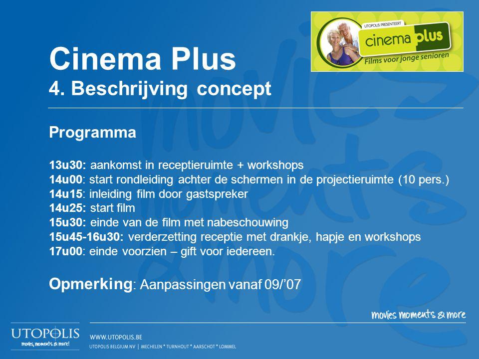 Programma 13u30: aankomst in receptieruimte + workshops 14u00: start rondleiding achter de schermen in de projectieruimte (10 pers.) 14u15: inleiding