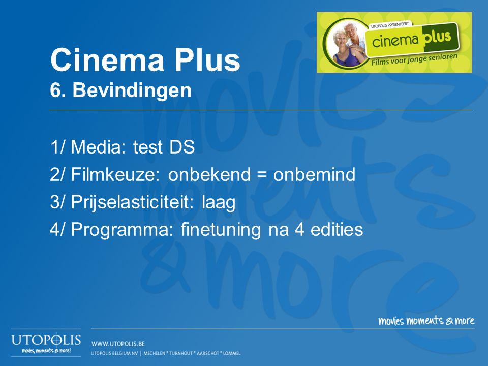 1/ Media: test DS 2/ Filmkeuze: onbekend = onbemind 3/ Prijselasticiteit: laag 4/ Programma: finetuning na 4 edities Cinema Plus 6. Bevindingen