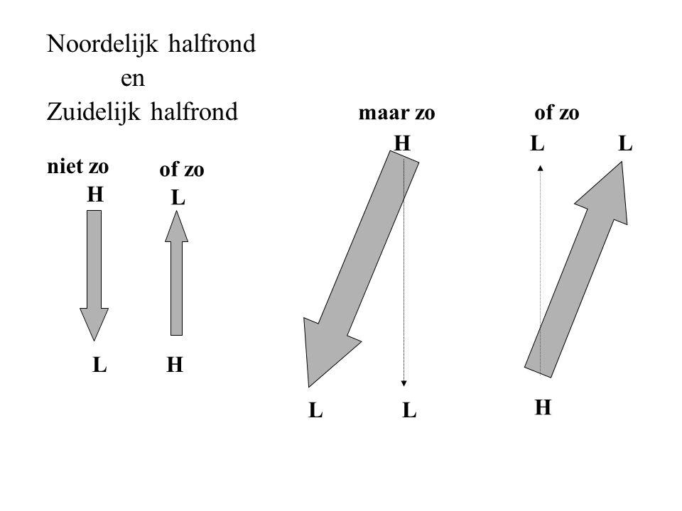 Noordelijk halfrond niet zo H L of zo L H en Zuidelijk halfrond maar zoof zo H H L L L