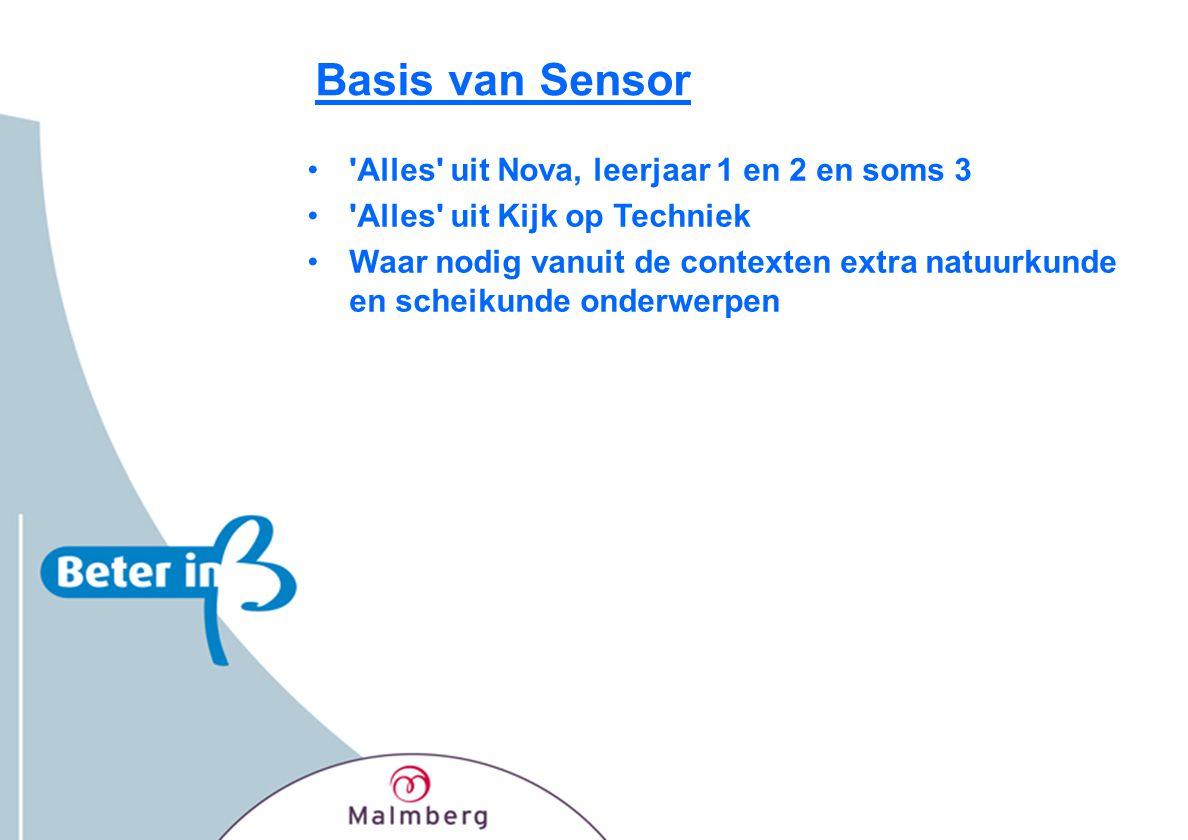 Opzet handboek Sensor hoofdstuk paragraaf subparagraaf samenvatting keuzestof