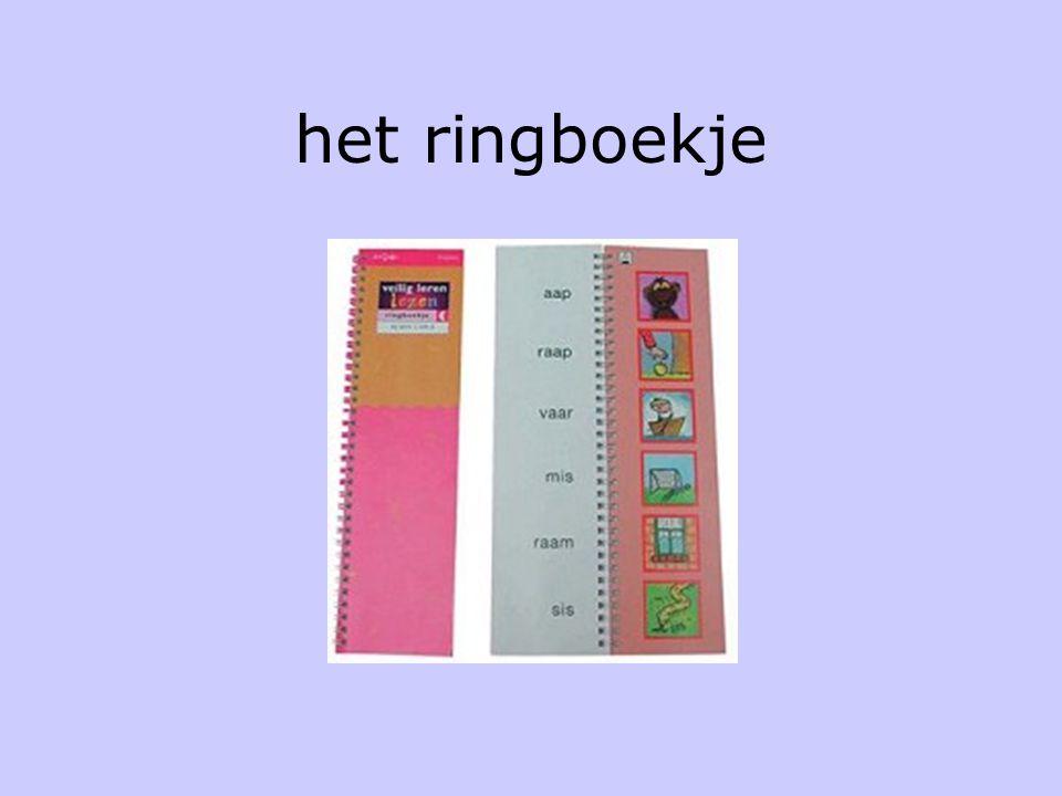 Na de verwerking •Leesboek •Woordendoos/ letterdoos •Ringboekjes