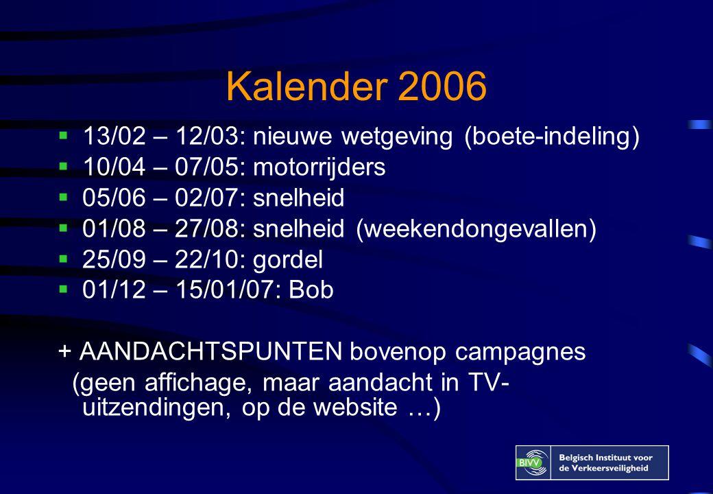 Kalender 2006  13/02 – 12/03: nieuwe wetgeving (boete-indeling)  10/04 – 07/05: motorrijders  05/06 – 02/07: snelheid  01/08 – 27/08: snelheid (weekendongevallen)  25/09 – 22/10: gordel  01/12 – 15/01/07: Bob + AANDACHTSPUNTEN bovenop campagnes (geen affichage, maar aandacht in TV- uitzendingen, op de website …)