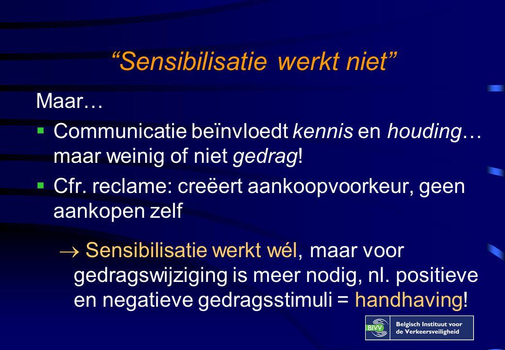 Sensibilisatie werkt niet Maar…  Communicatie beïnvloedt kennis en houding… maar weinig of niet gedrag.