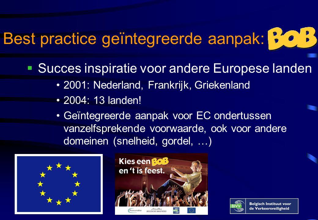 Best practice geïntegreerde aanpak:  Succes inspiratie voor andere Europese landen •2001: Nederland, Frankrijk, Griekenland •2004: 13 landen.