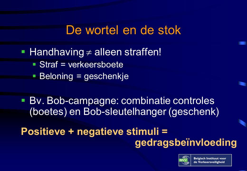 Vragen en discussie Dank u. info@bivv.be