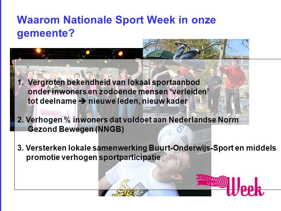 Waarom Nationale Sport Week in onze gemeente.