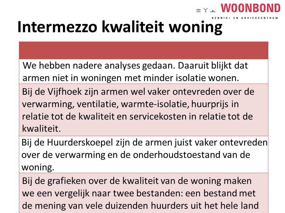 Intermezzo kwaliteit woning We hebben nadere analyses gedaan.