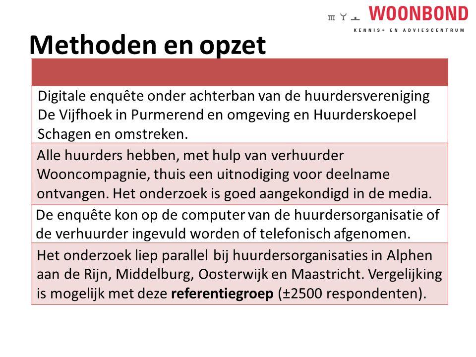 Methoden en opzet Digitale enquête onder achterban van de huurdersvereniging De Vijfhoek in Purmerend en omgeving en Huurderskoepel Schagen en omstreken.