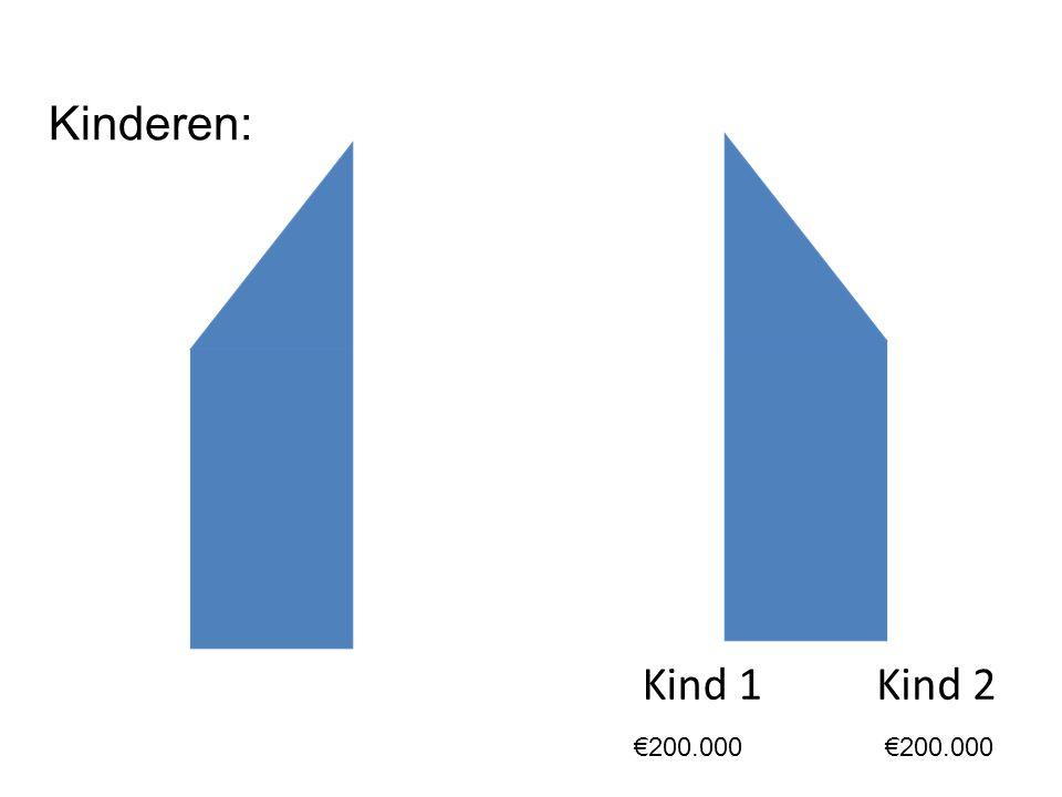 Kinderen: Kind 1Kind 2 €200.000