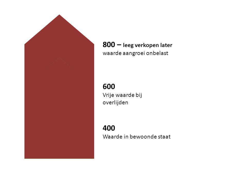 600 Vrije waarde bij overlijden 400 Waarde in bewoonde staat 800 – leeg verkopen later waarde aangroei onbelast