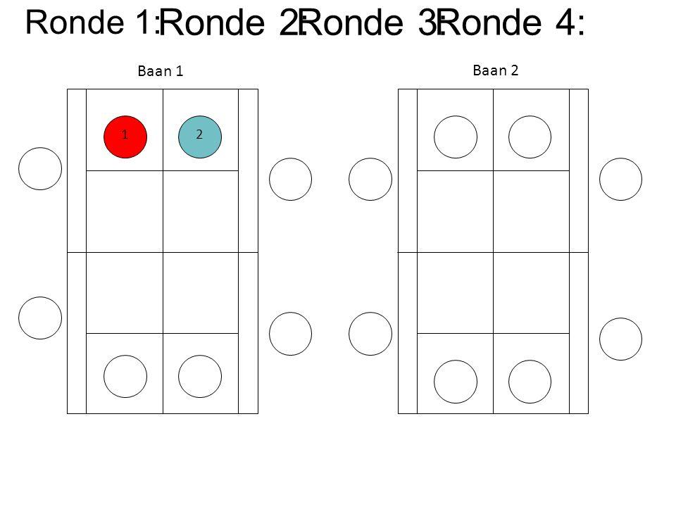 Baan 1 Baan 2 Ronde 1: Ronde 2:Ronde 3: Ronde 4: 12