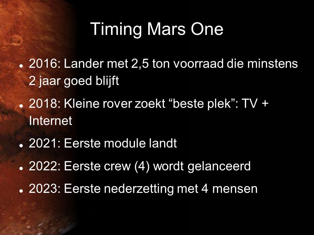 Timing Mars One  2016: Lander met 2,5 ton voorraad die minstens 2 jaar goed blijft  2018: Kleine rover zoekt beste plek : TV + Internet  2021: Eerste module landt  2022: Eerste crew (4) wordt gelanceerd  2023: Eerste nederzetting met 4 mensen
