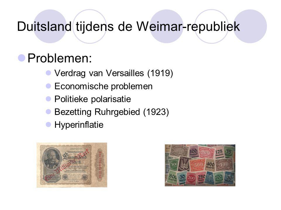 Duitsland tijdens de Weimar-republiek  Problemen:  Verdrag van Versailles (1919)  Economische problemen  Politieke polarisatie  Bezetting Ruhrgeb