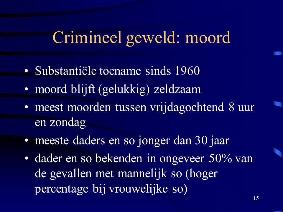 15 Crimineel geweld: moord •Substantiële toename sinds 1960 •moord blijft (gelukkig) zeldzaam •meest moorden tussen vrijdagochtend 8 uur en zondag •meeste daders en so jonger dan 30 jaar •dader en so bekenden in ongeveer 50% van de gevallen met mannelijk so (hoger percentage bij vrouwelijke so)
